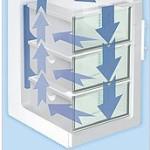Comment fait on pour choisir un cong lateur - Froid statique ou ventile ...